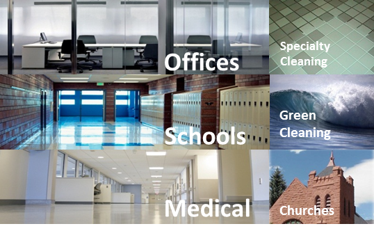 Offices, Specialty Cleaning, Schools, Green Cleaning, Medical, Churches